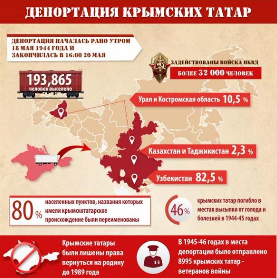 Рада избрала Мамонтову и Маловацкого членами ВСЮ - Цензор.НЕТ 3624